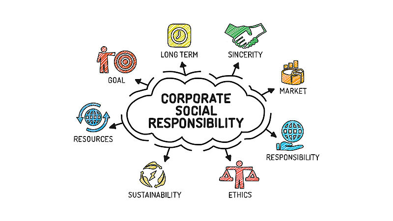 Ecocert, a partner in your CSR approach